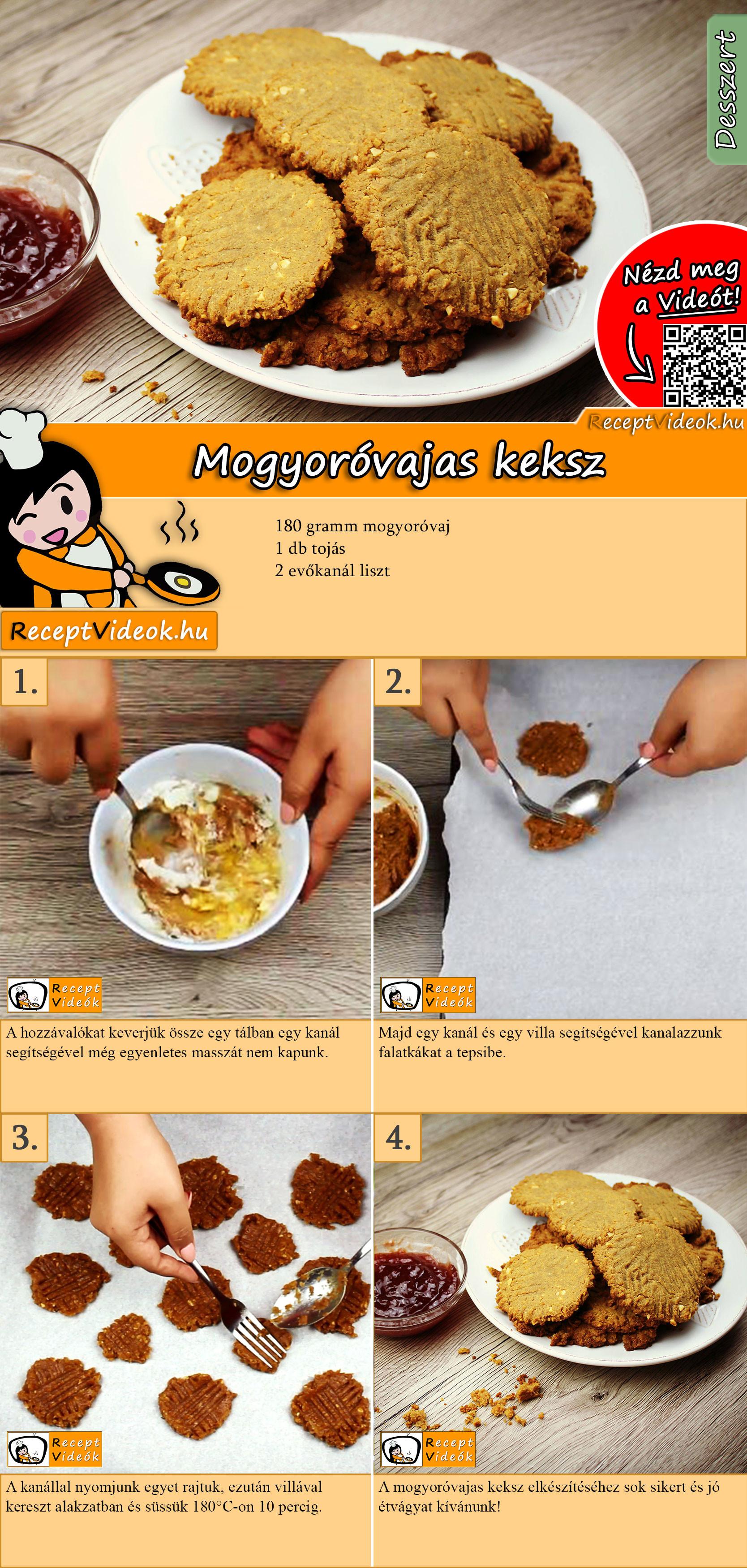 Mogyoróvajas keksz recept elkészítése videóval
