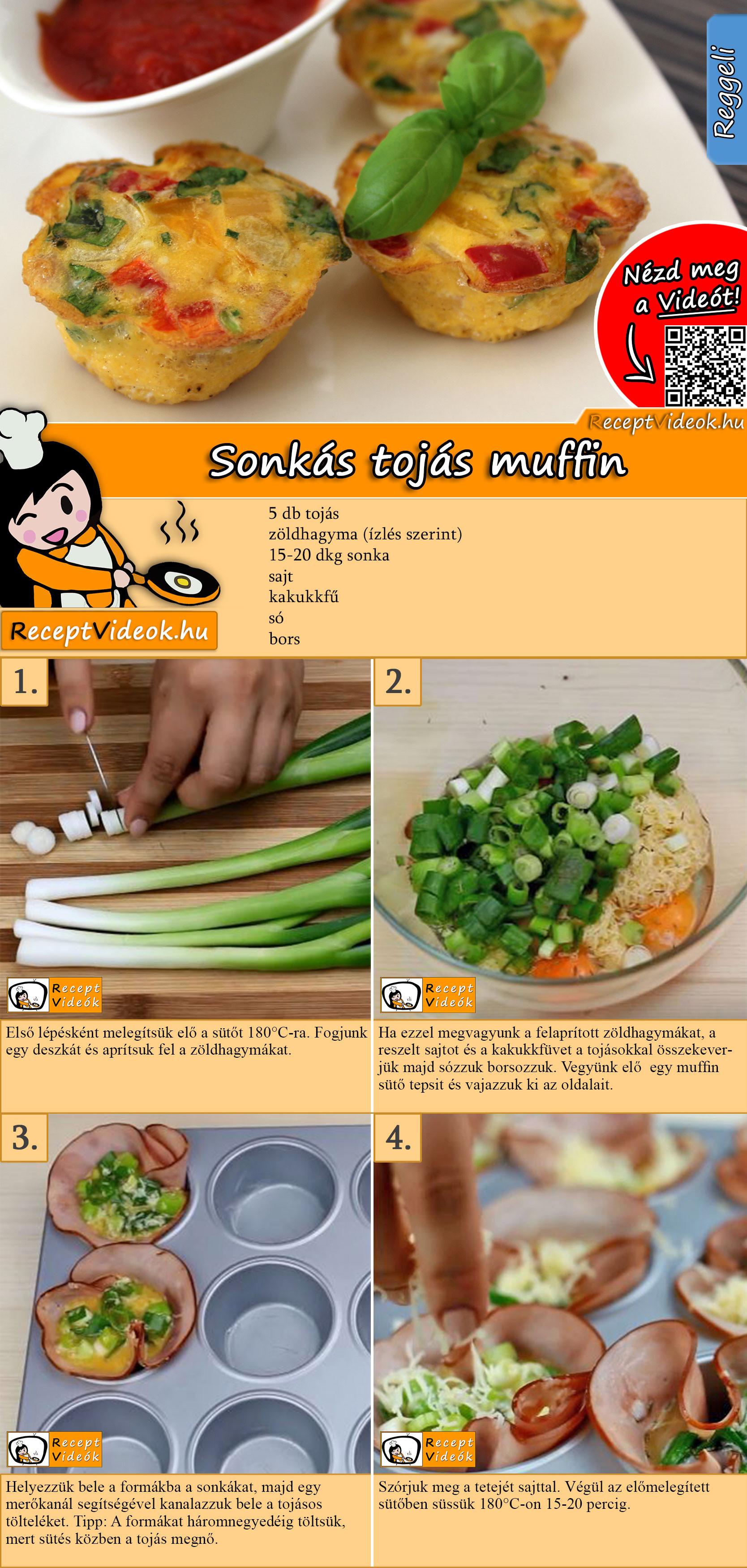 Sonkás tojás muffin recept elkészítése videóval