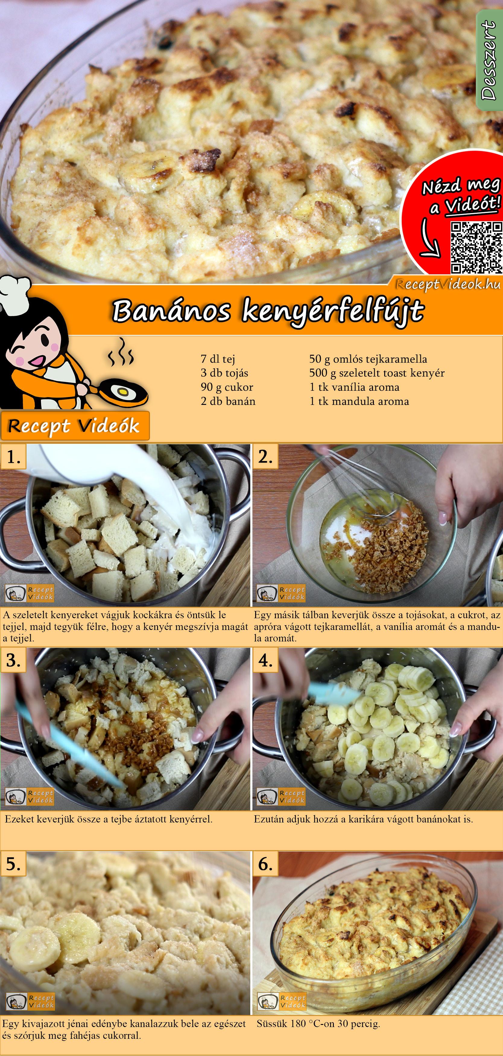 Banános kenyérfelfújt recept elkészítése videóval