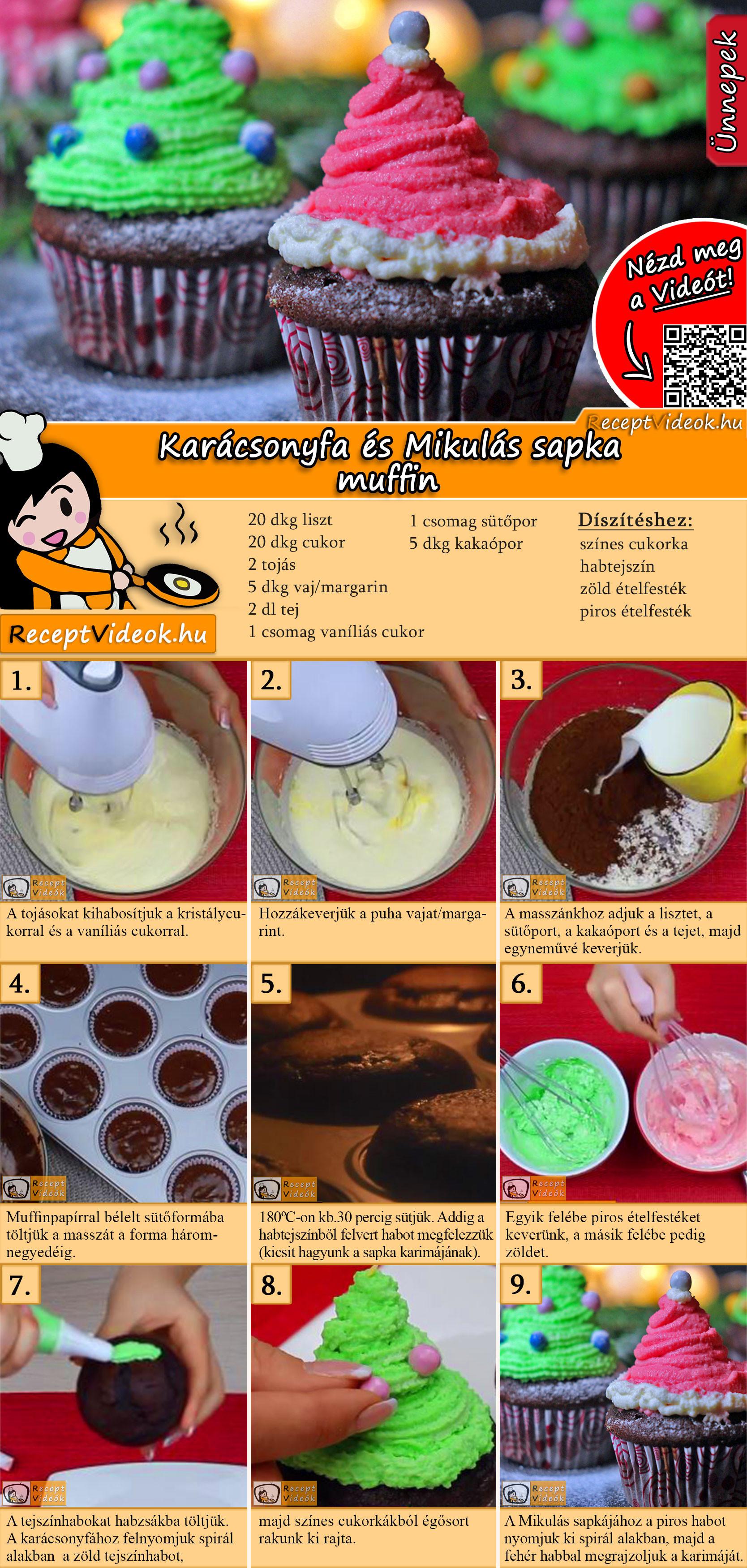 Karácsonyfa és Mikulás sapka muffin recept elkészítése videóval