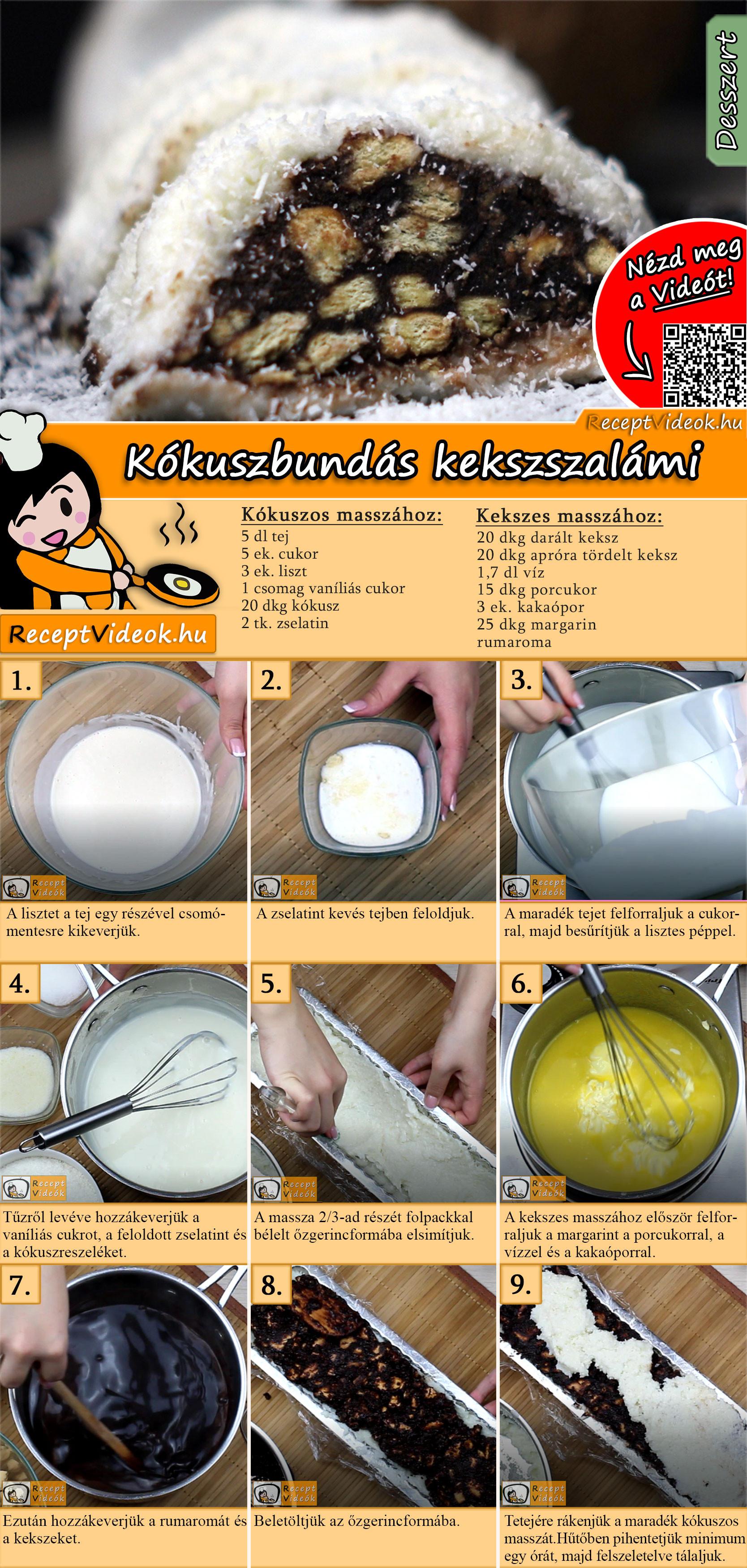 Kókuszbundás kekszszalámi recept elkészítése videóval