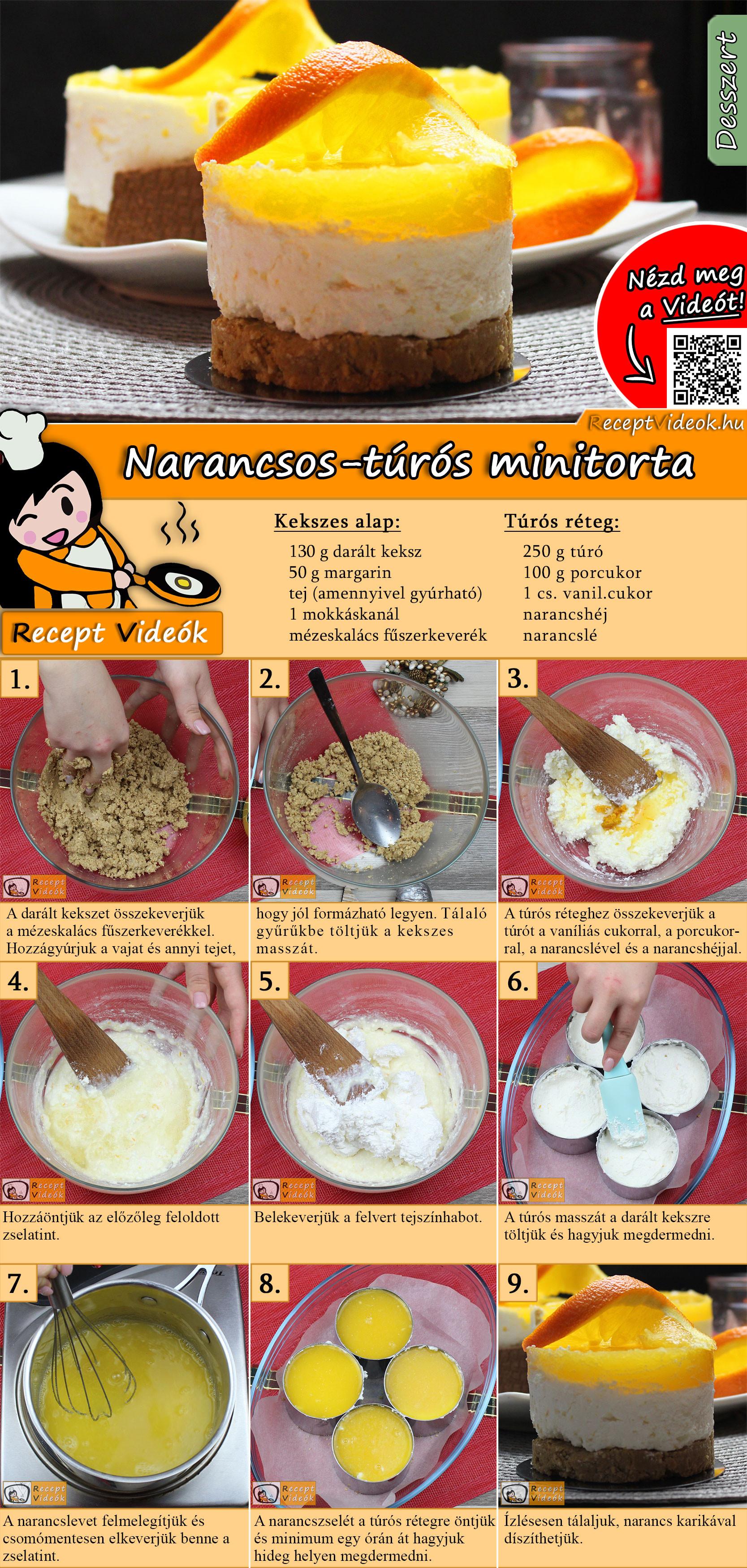 Narancsos-túrós minitorta recept elkészítése videóval