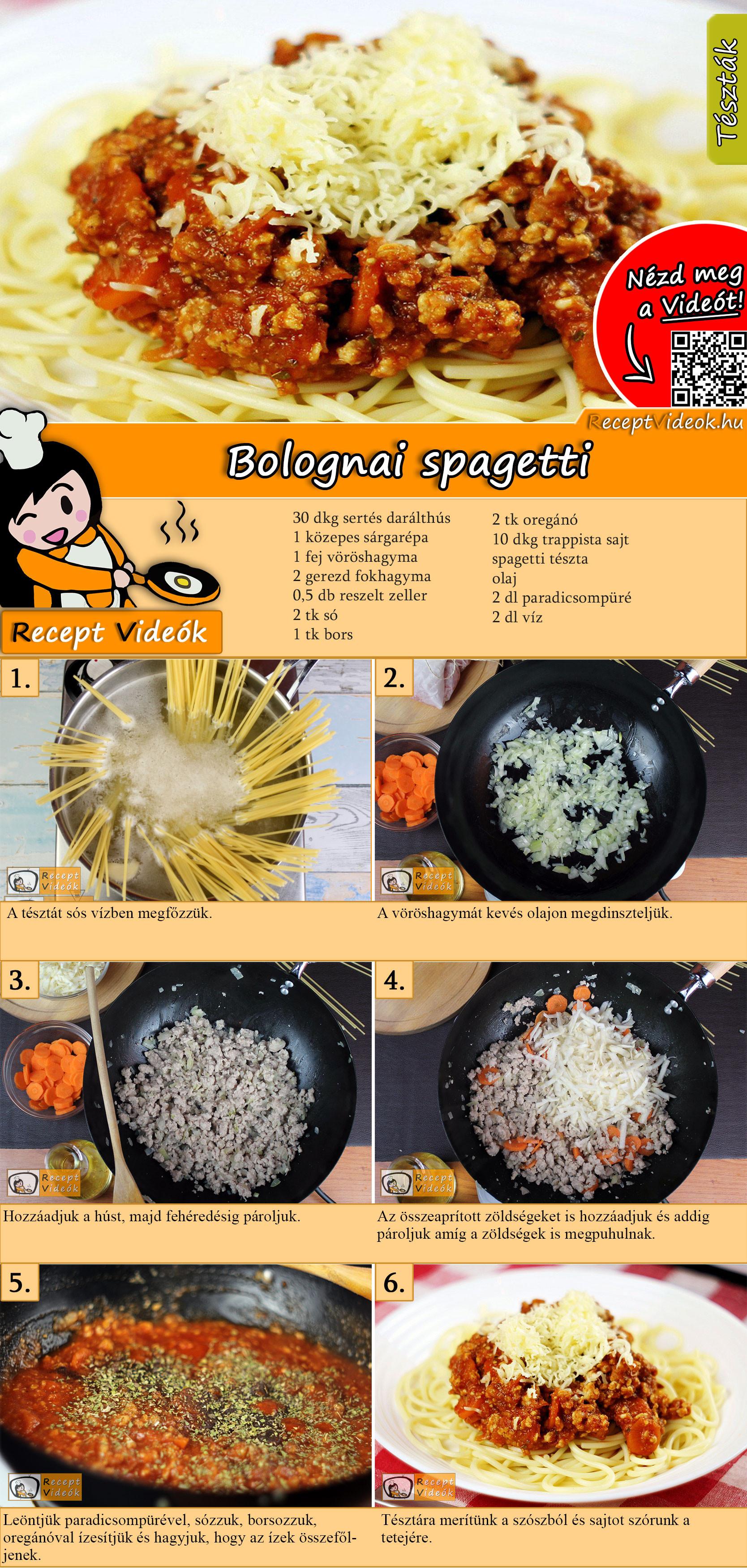 Bolognai spagetti recept elkészítése videóval