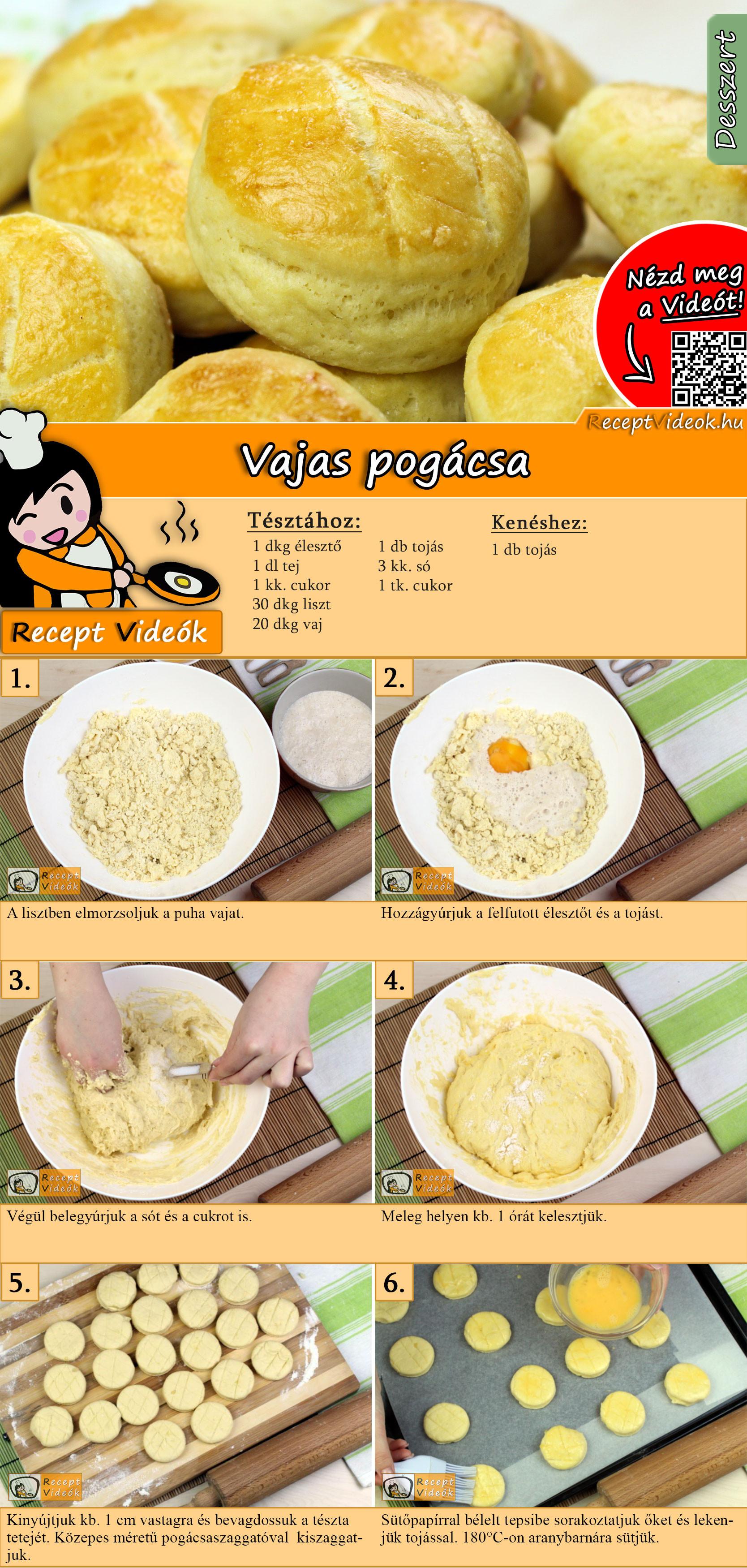 Vajas pogácsa recept elkészítése videóval