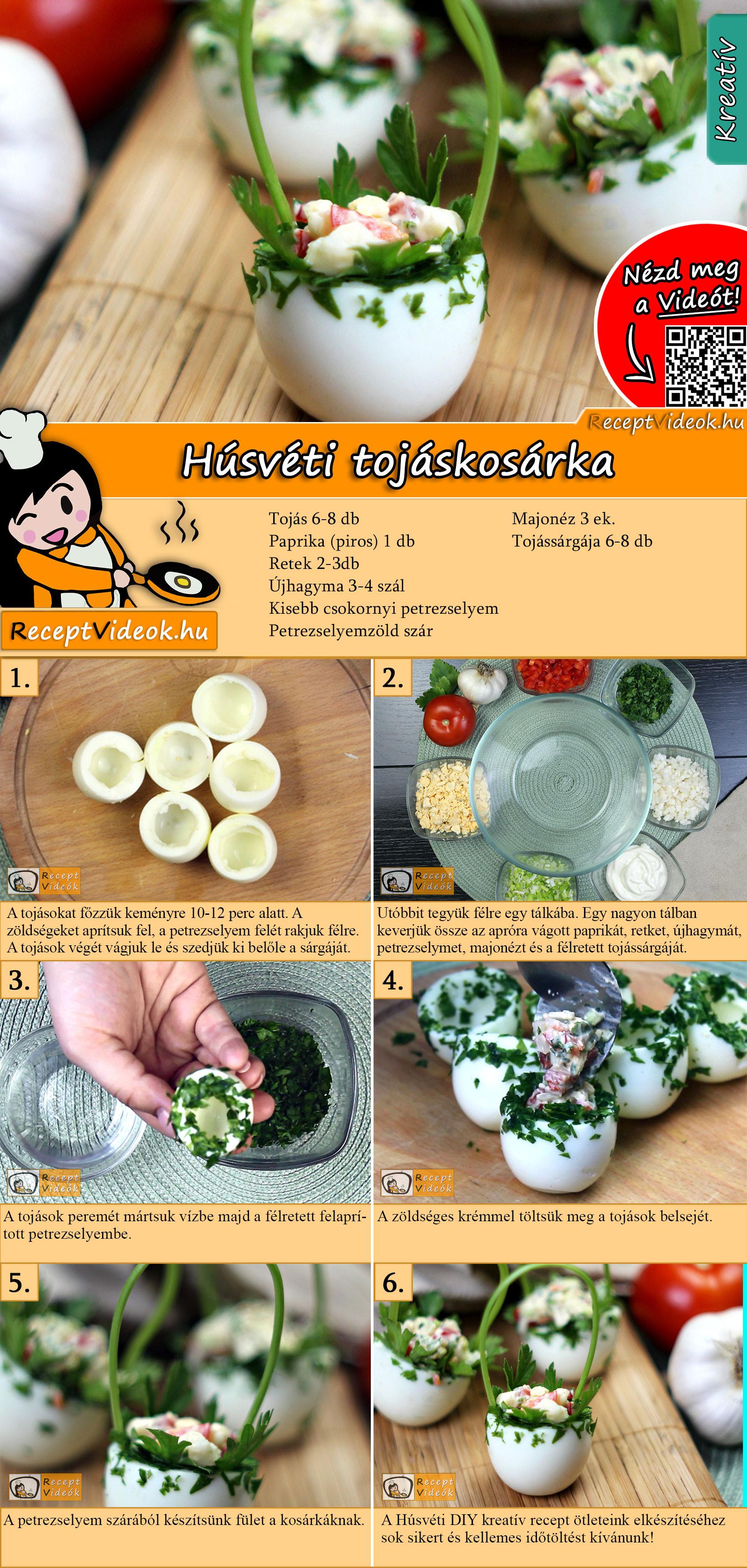 Húsvéti tojáskosárka recept elkészítése videóval