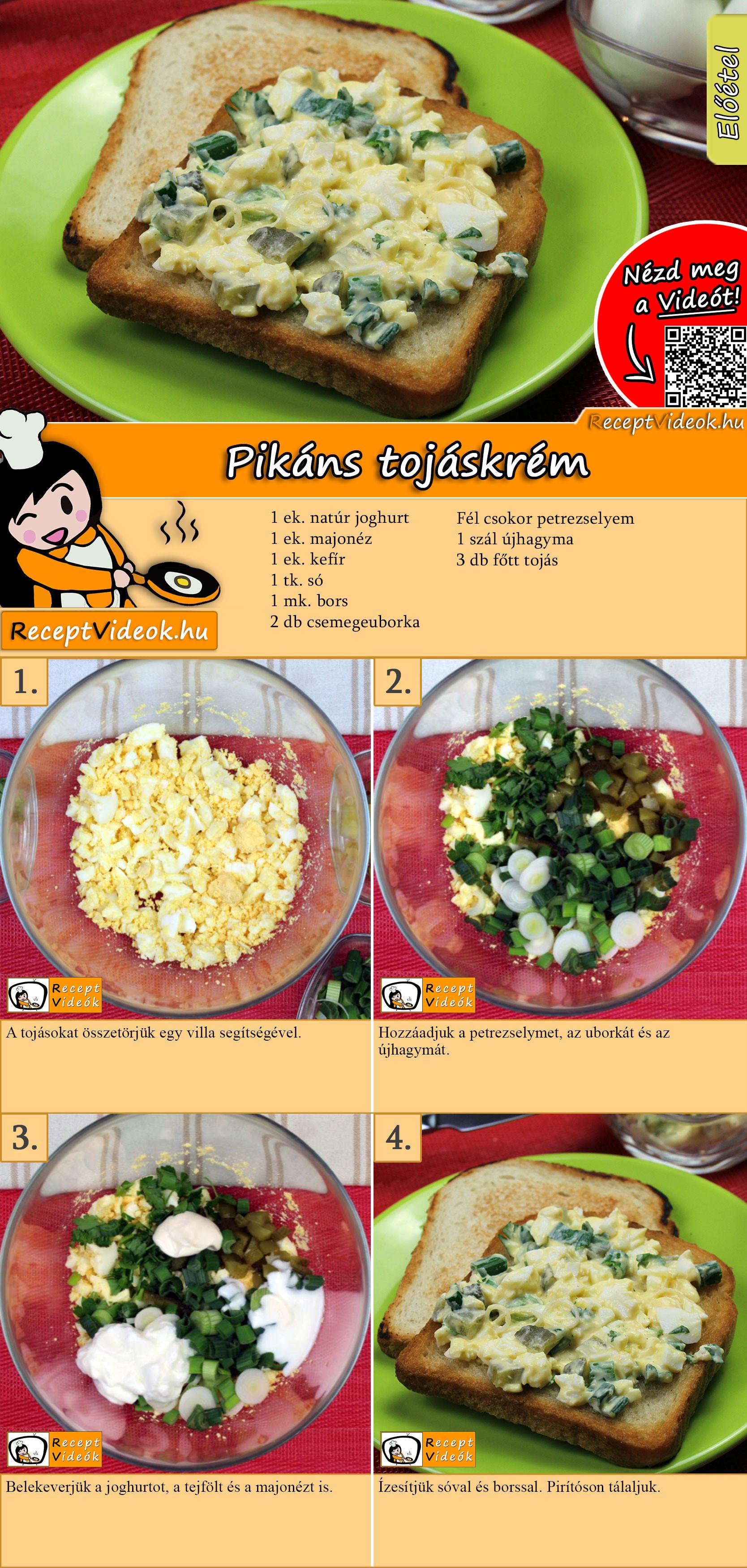 Pikáns tojáskrém recept elkészítése videóval