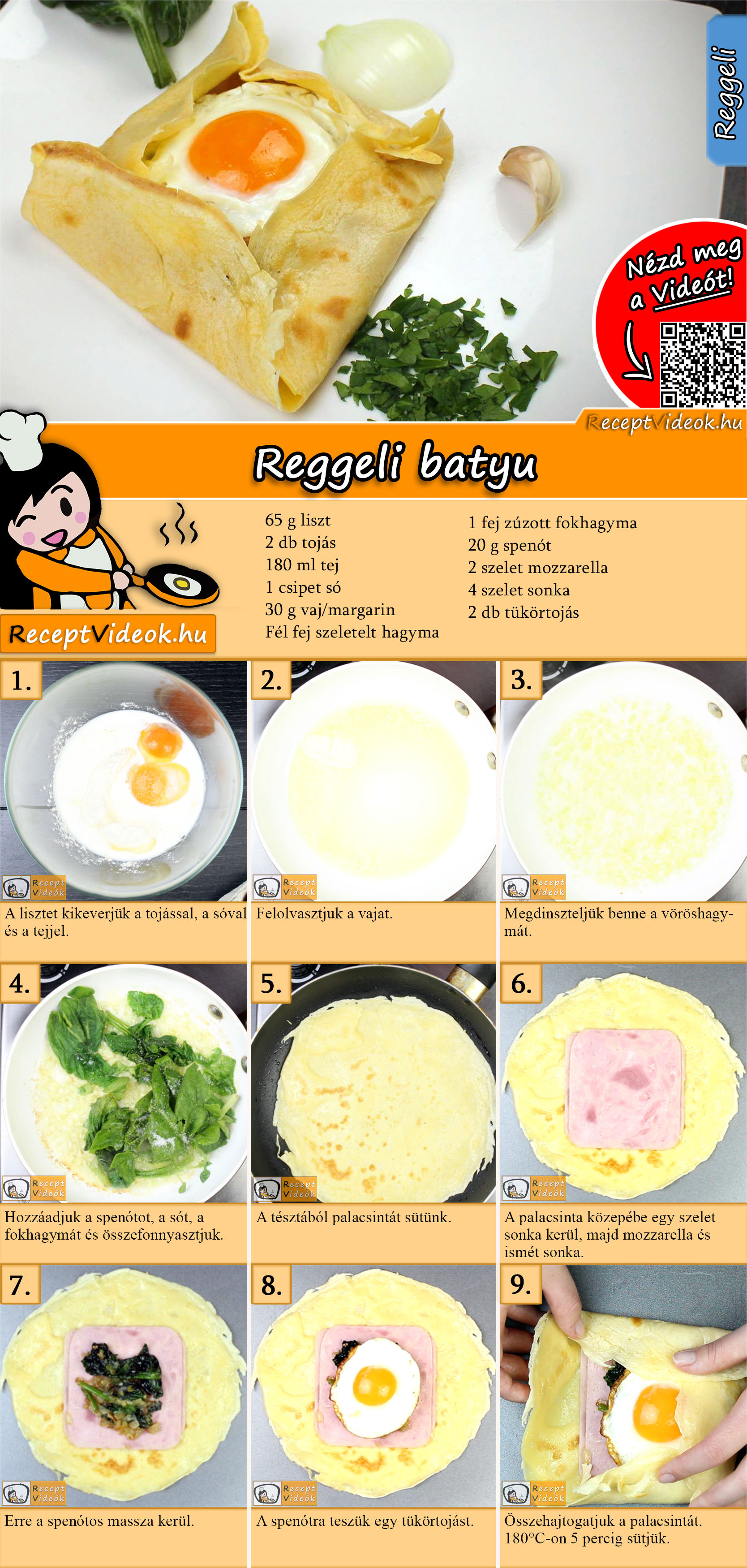 Reggeli batyu recept elkészítése videóval