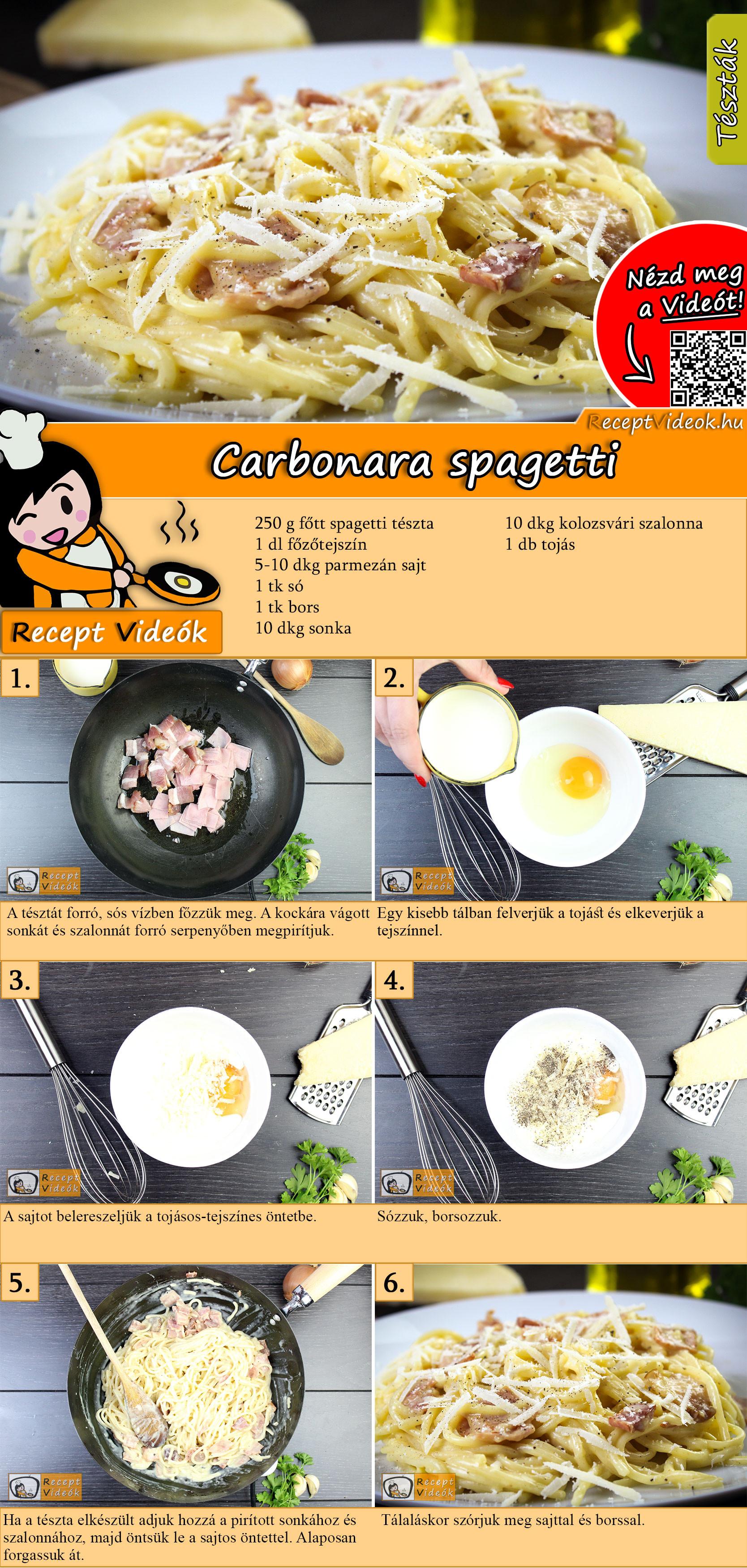 Carbonara spagetti recept elkészítése videóval