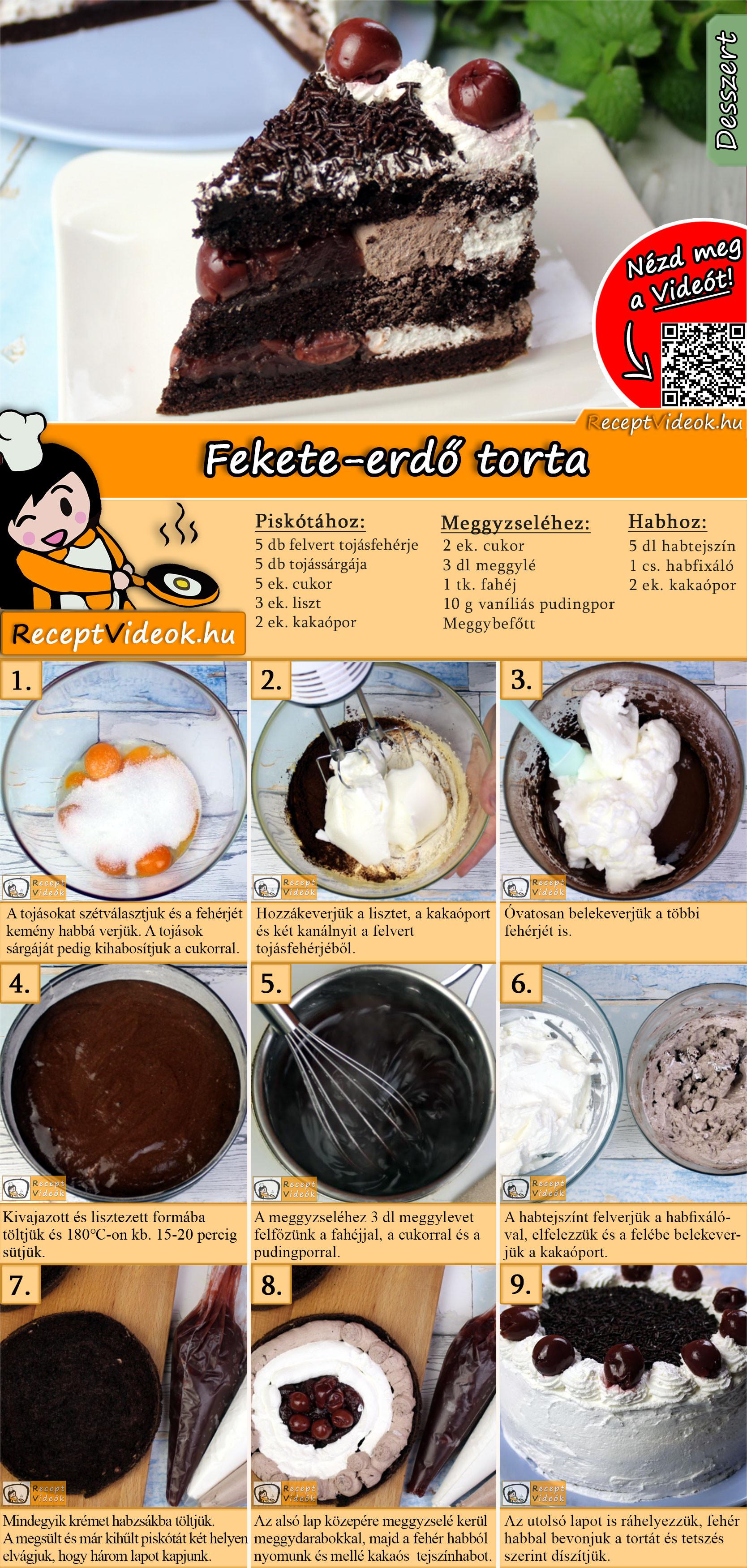 Fekete-erdő torta recept elkészítése videóval
