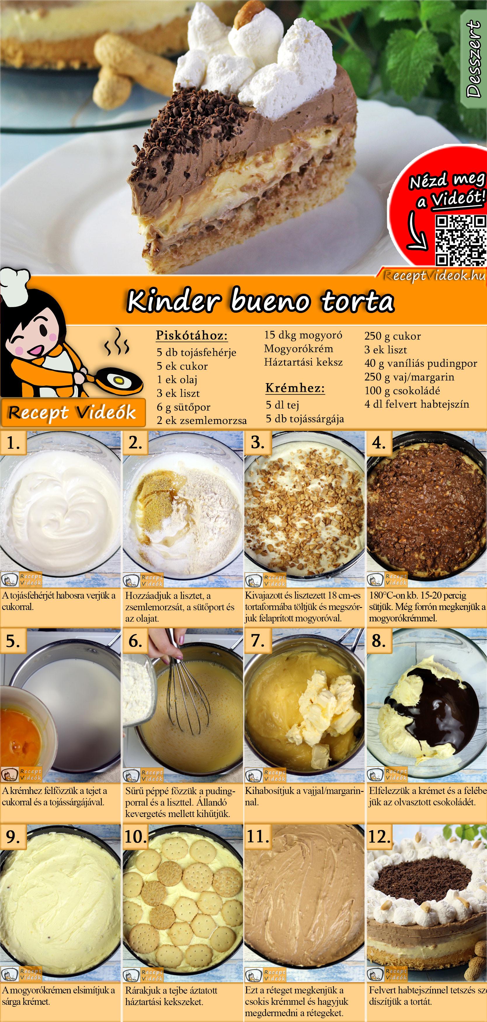 Kinder bueno torta recept elkészítése videóval