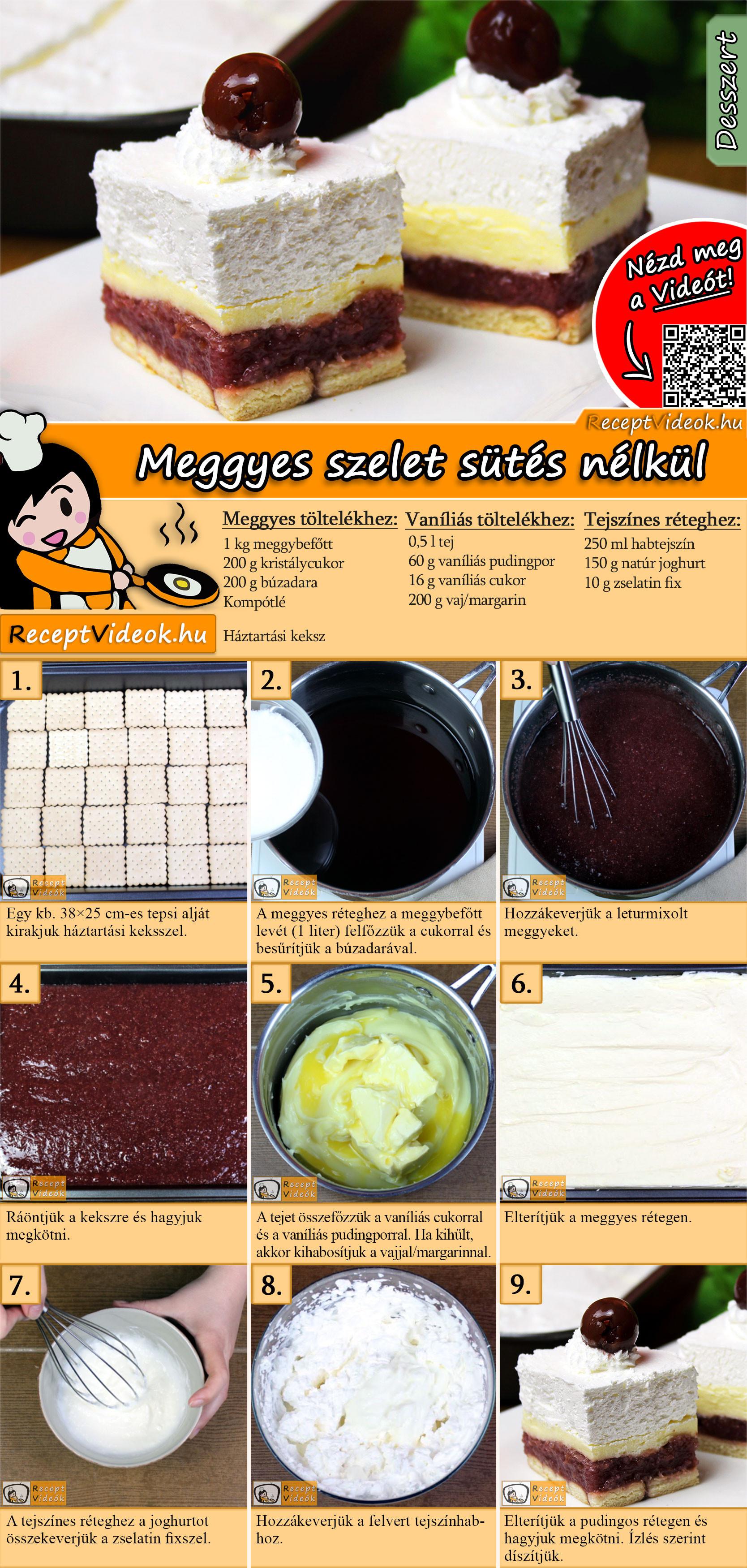 Meggyes szelet sütés nélkül recept elkészítése videóval