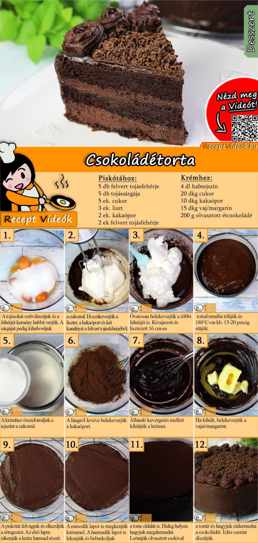 Csokoládé torta recept elkészítése videóval