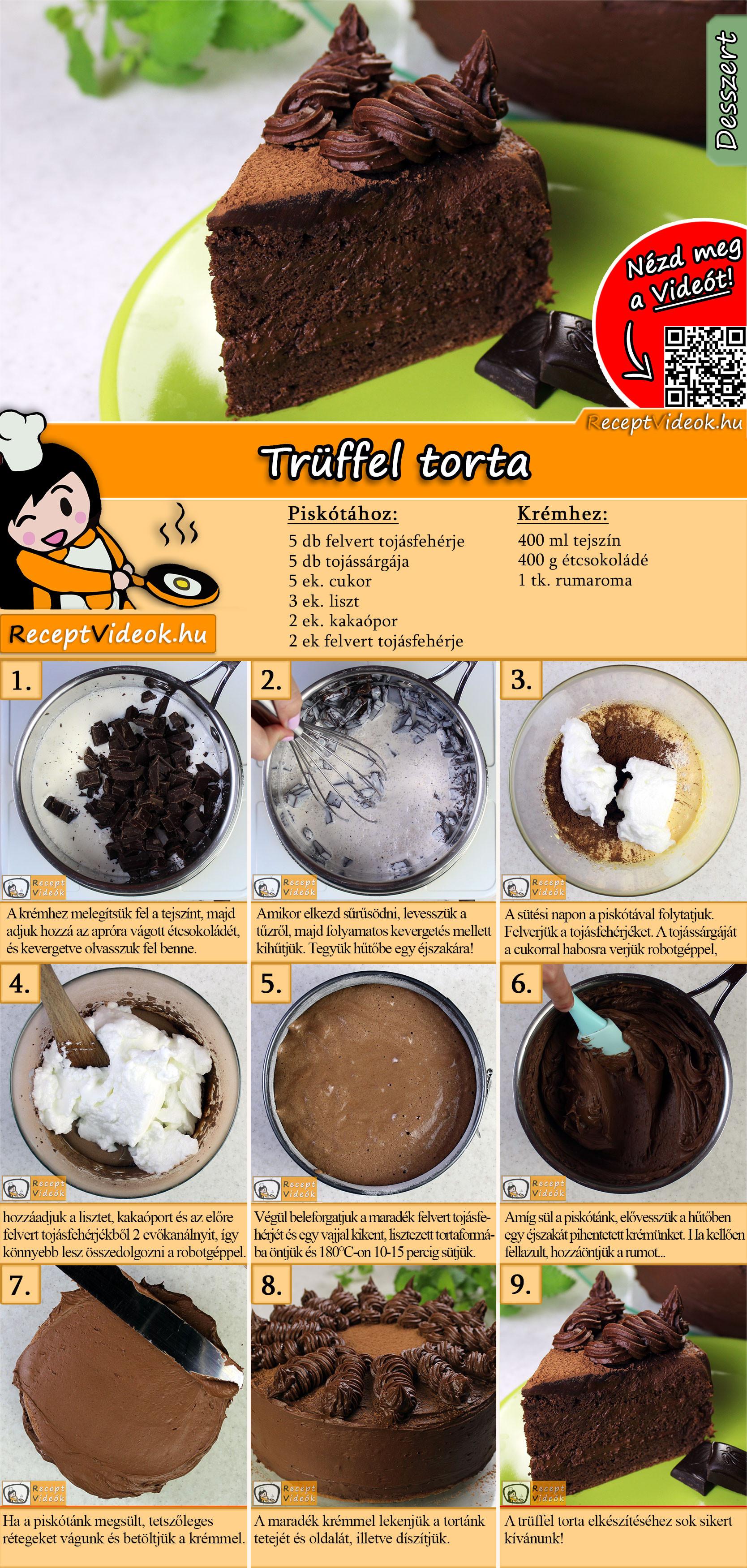 Trüffel torta recept elkészitése videóval