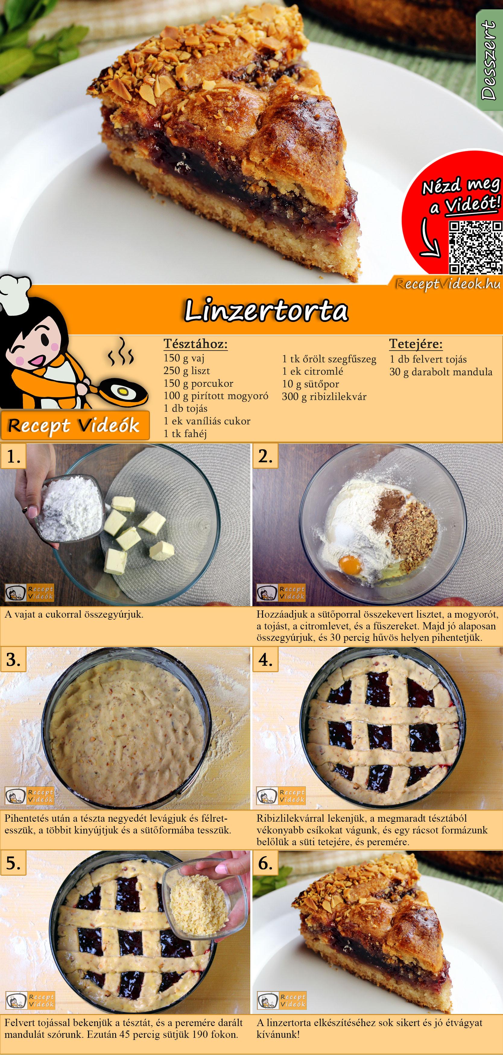Linzertorta recept elkészítése videóval