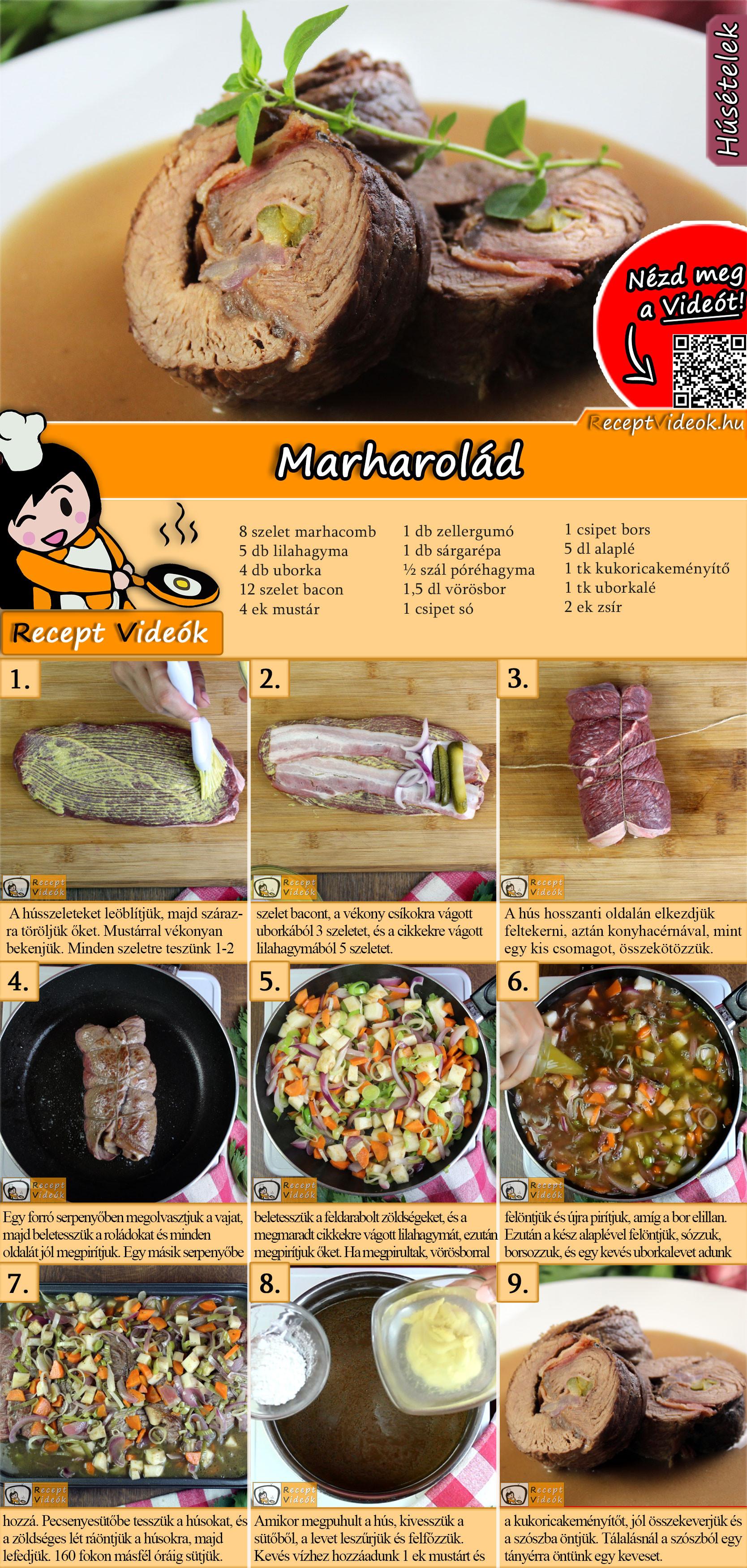 Marharolád recept elkészítése videóval