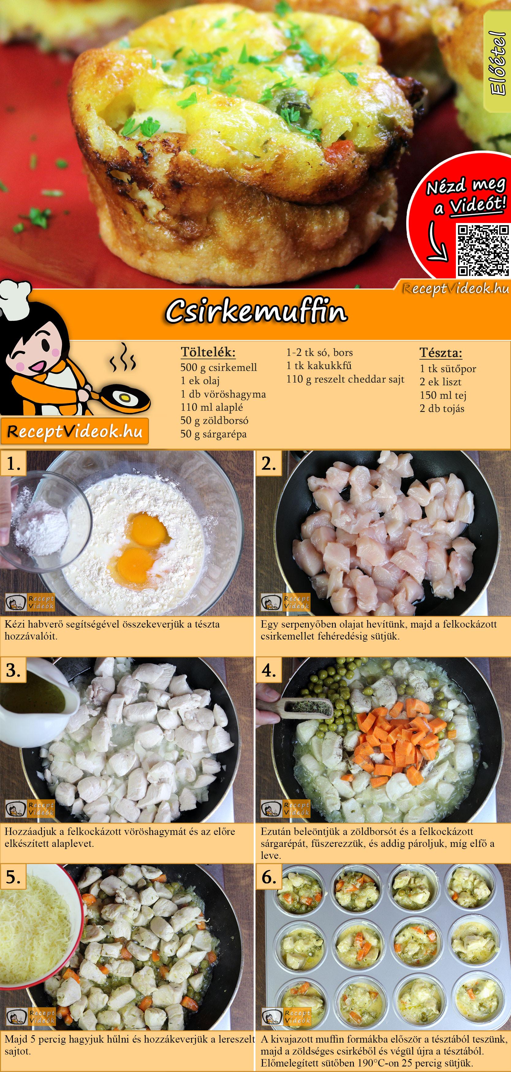 Csirkemuffin recept elkészítése videóval